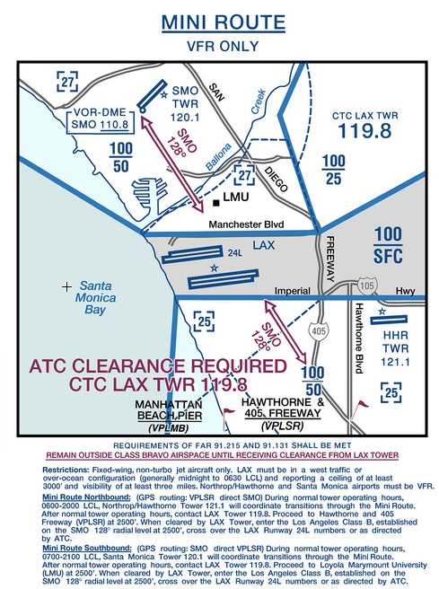 as vfr transitions go through class b airspace they require you to be in  contact with atc and to obtain a clearance  note that unlike a flyway a  transition
